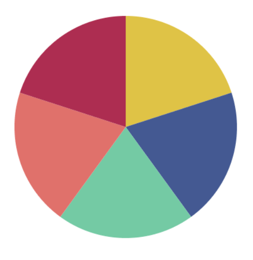 NgxBeautifulCharts Pie Chart