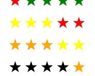 Responsive Star Rating Library For Angular
