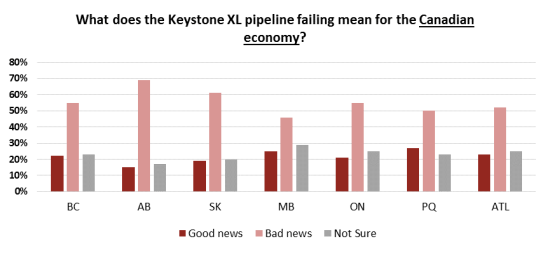 pipeline poll