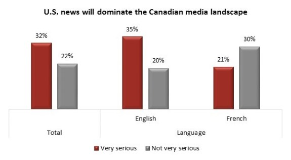 Angus Reid Institute | Public Opinion Polls