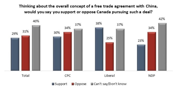 canadian trade partners