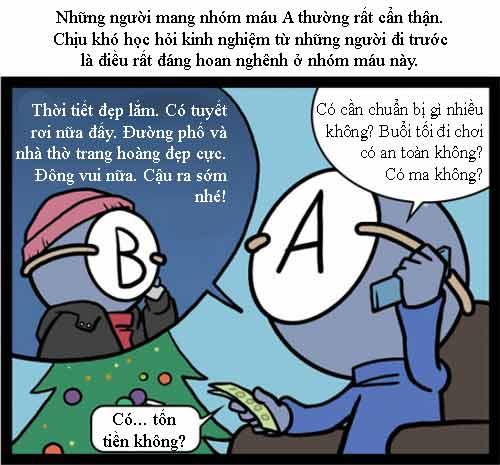 Noel của các NHÓM MÁU, Cười 24H, noel, nhom mau, bi mat, trac nghiem, trac nghiem vui, con nguoi, tinh cach, so phan, tranh vui, cuoi 24h
