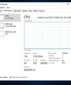 Windows 10 Enterprise LTSC 2019 V3 mức chiếm RAM