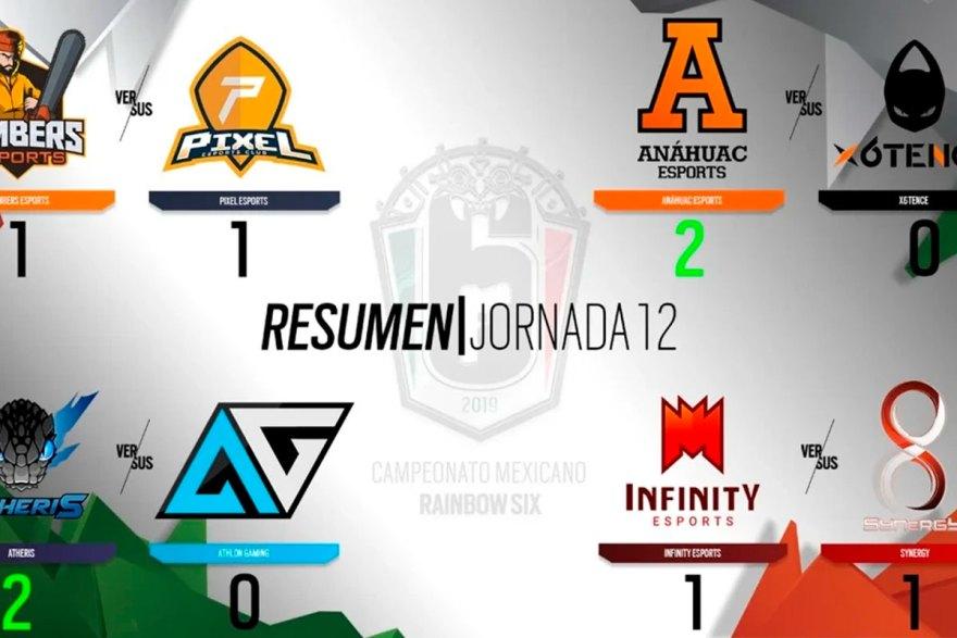 atheris-esports-y-anahuac-esports-clasifican-a-los-playoffs-del-campeonato-mexicano-de-rainbow-sixr.jpg
