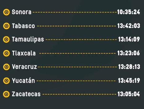 horario-eclipse-2017-mexico-04