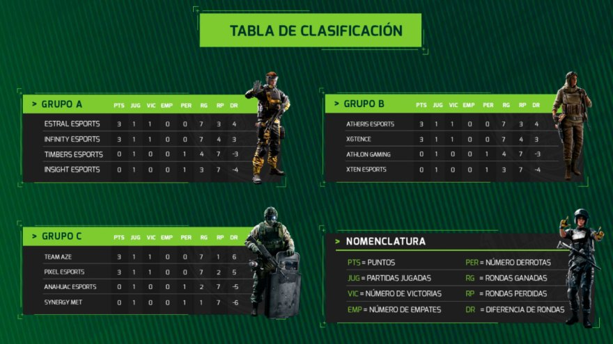tabla-clasificacion-mexico-challengers-ubisoft.jpg