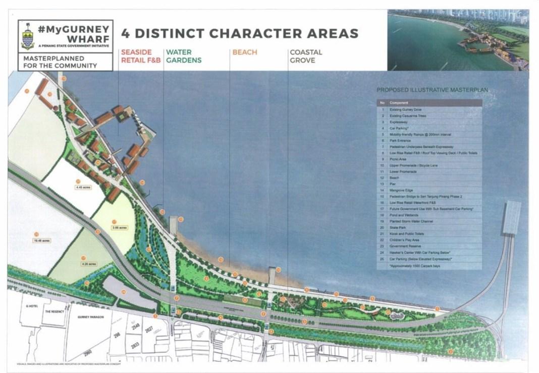 Gurney Wharf four zones