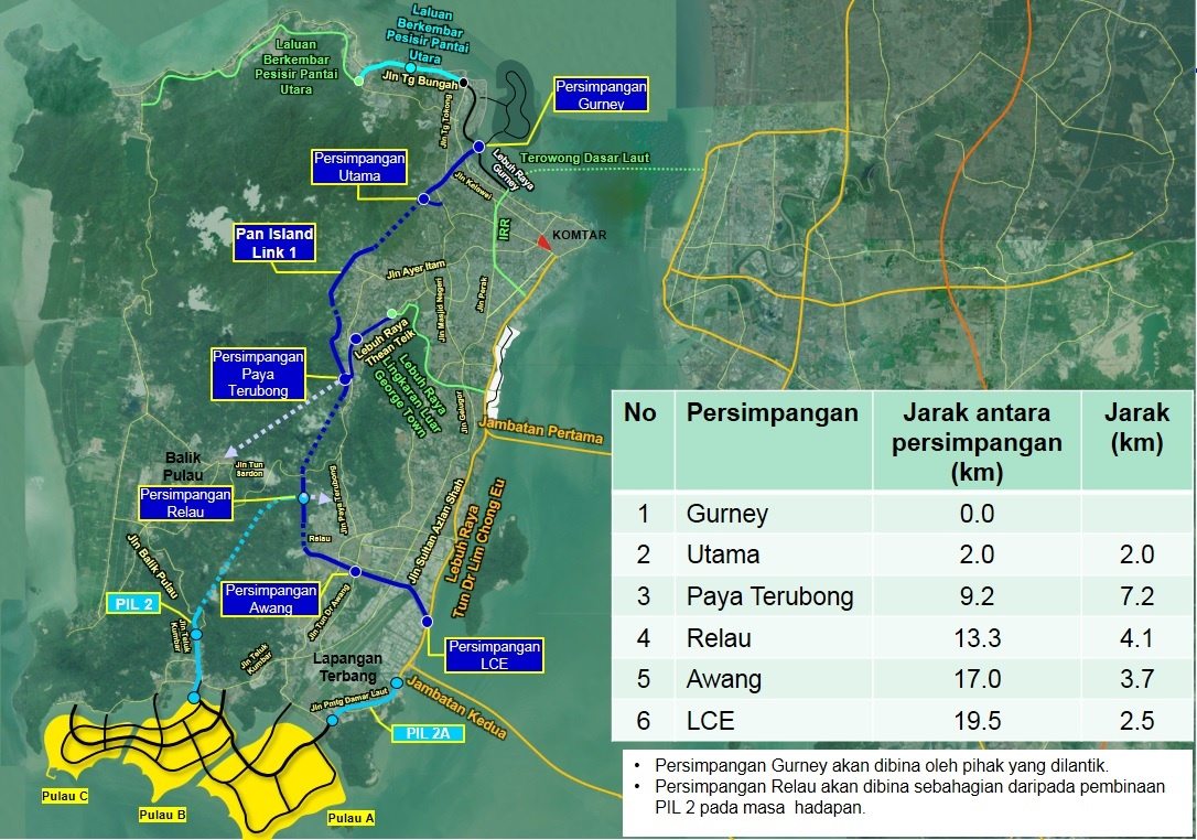 Six reasons to be concerned about Penang's mega transport ...
