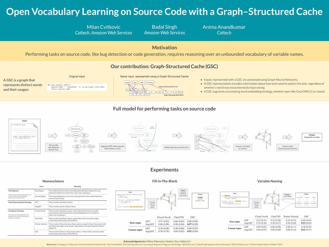 OpenVocabularyLearning_poster.jpg