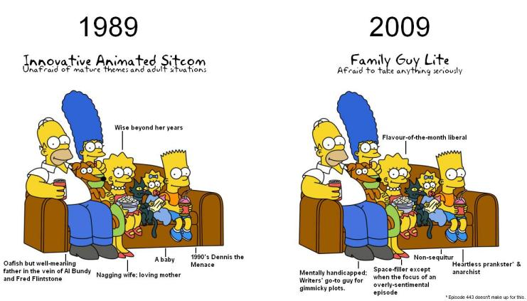 DHS simpsons history lesson