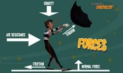 FORCES o ¿Cuales son las fuerzas a tener en cuenta a la animación?