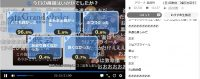 FGO第19話「絶対魔獣戦線メソポタミアⅠ」アンケート