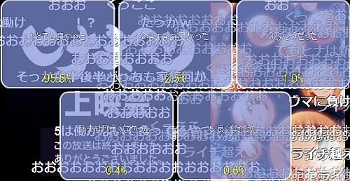 ヒナまつり第6話アンケート