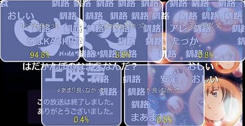 ヒナまつり第9話アンケート