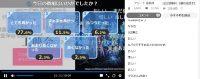 マギアレコード第10話アンケート