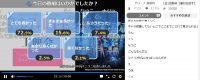 マギアレコード第2話アンケート