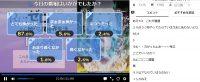 Reゼロ2期第4話(29話)アンケート