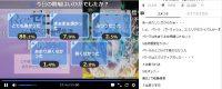 Reゼロ2期第6話(31話)アンケート