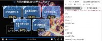 SAOアリシゼーションWar of Underworld第9話(33話)アンケート