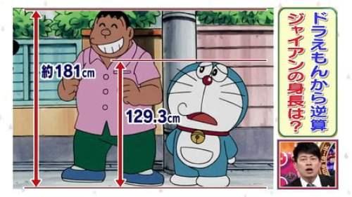 ジャイアンの身長