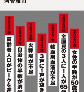 累計75万部突破、講談社現代新書の話題作『未来の年表 人口減少日本でこれから起きること』を漫画化『マンガでわかる 未来の年表』