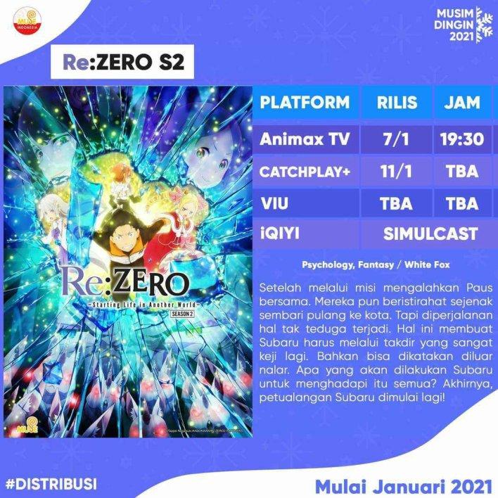 Re:Zero S2 Indonesia
