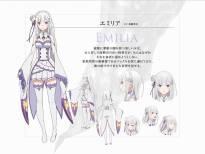 re-zero-emilia