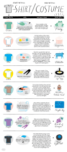 8 Amusing Halloween Costumes Using Just A T-Shirt