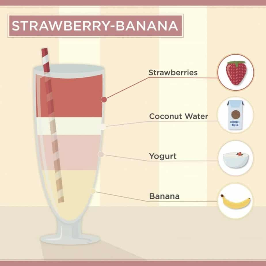 Are Smoothies Healthy?26+ Ideas To Make Your Smoothie Pretty & Tasty (2021)