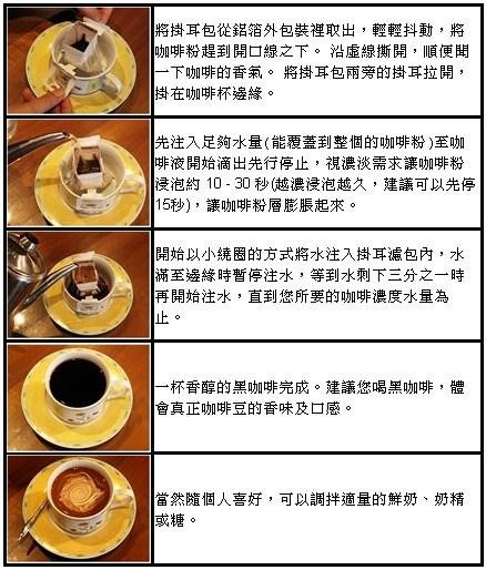 【試喝】品味咖啡,平價的好滋味!