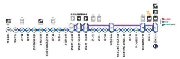 桃捷_地圖_outline-橫式路線圖