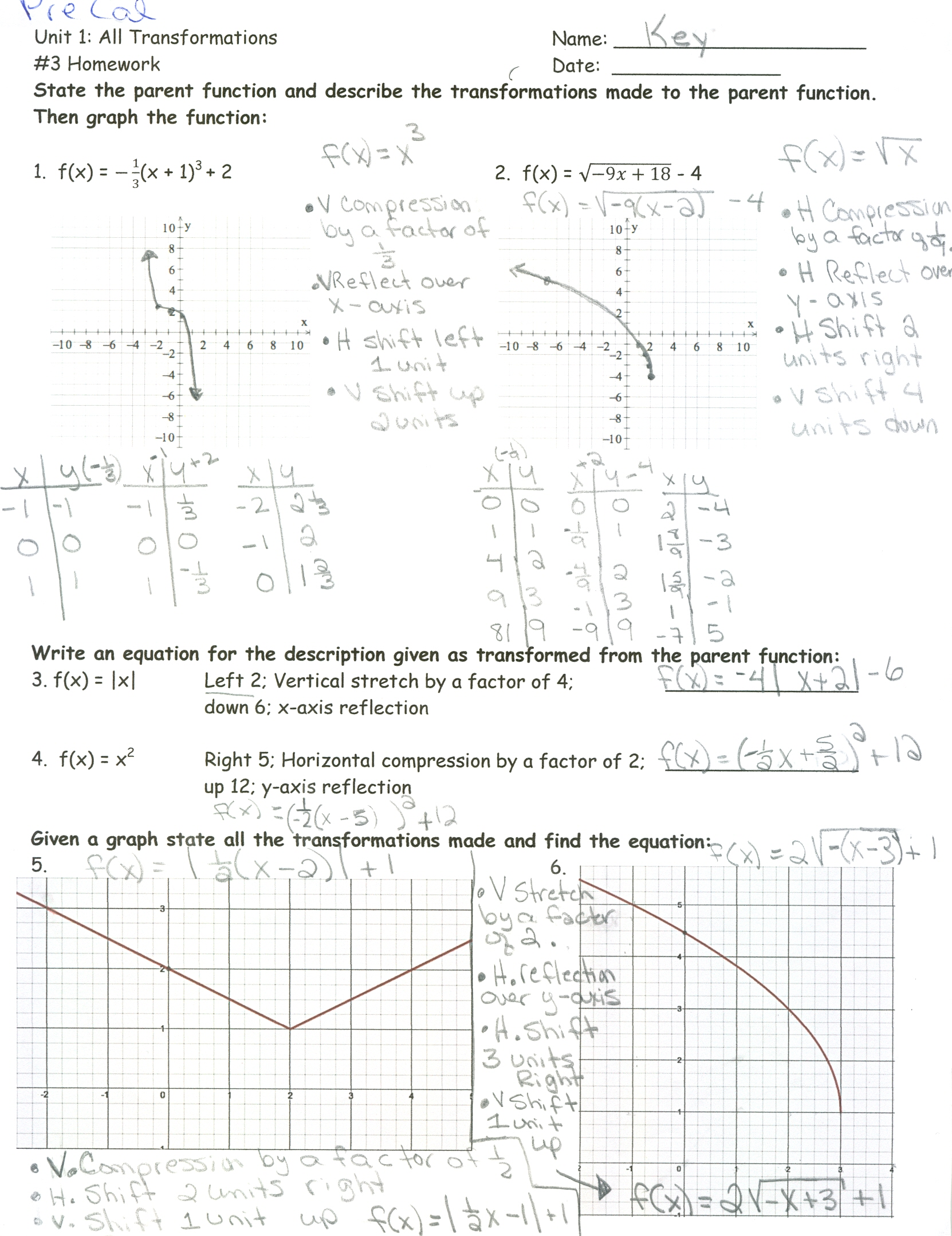 Worksheet Transformations Of Functions Worksheet