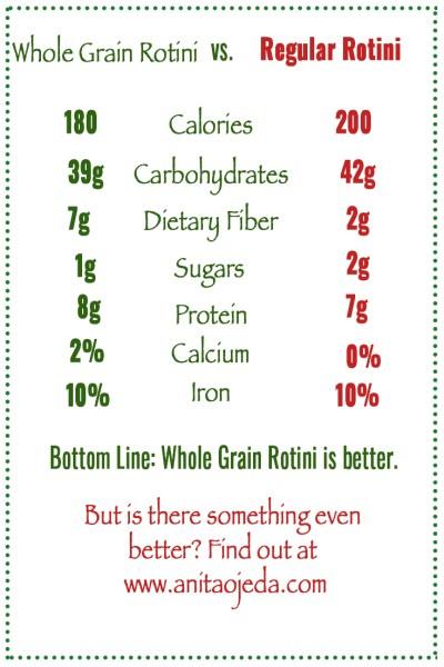 pasta comparisons