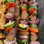Best Kebab Marinade