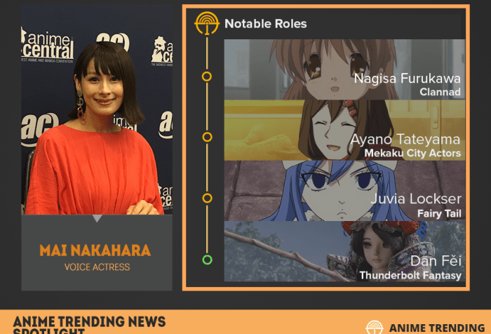 INTERVIEW: Voice Actress Mai Nakahara