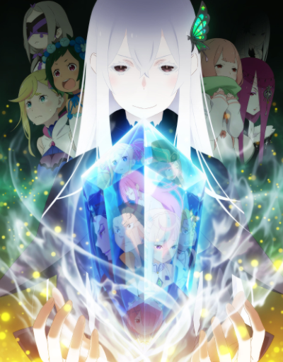 Re:Zero - Starting Life in Another World S2 Favorite Fantasy or Magical
