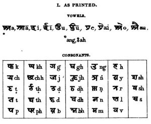 """Kaithi printed"" by E. B. Eastwick, 1814-1883 - Scanned from E.B. Eastwick, A Concise Grammar Of The Hindustani Language, 2nd edition, 1858. Licensed under Public Domain via Wikimedia Commons."