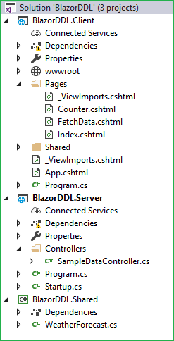 Cascading Dropdown List in Blazor Using EF Core - DZone Web Dev