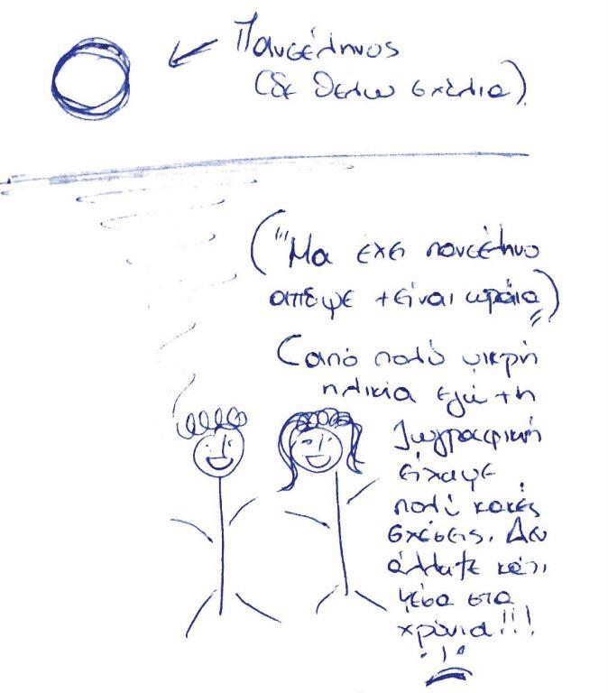 Σκίτσο της Μαρίζας Ρίζου