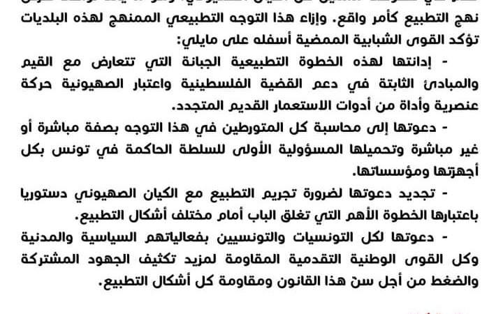 منظمات تونسية ضد التطبيع