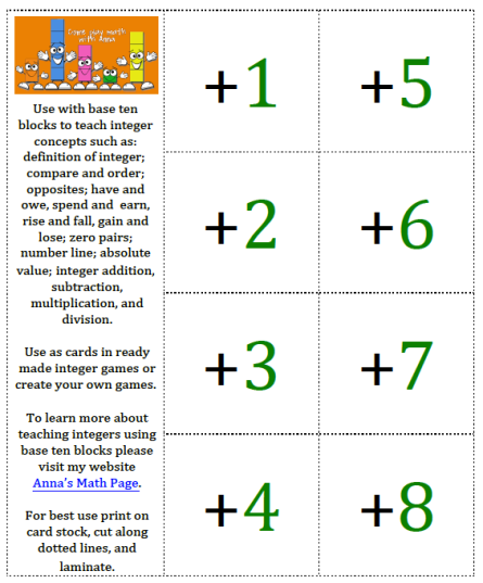 Integer Cards