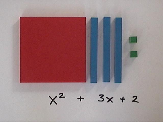 x square +3x + 2