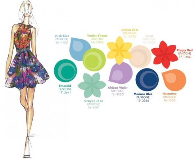 Consigli per il perfetto outfit da cerimonia