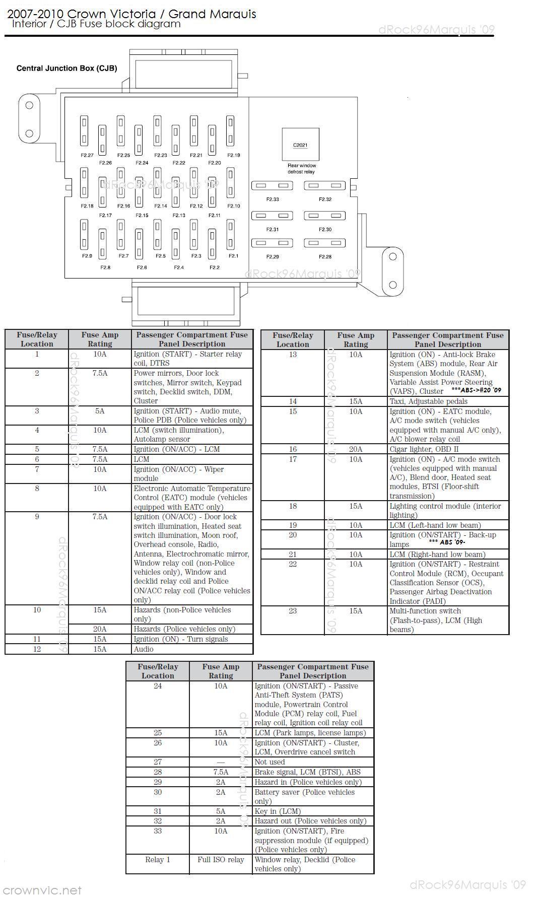 Crown Vic Radio Wiring Diagram