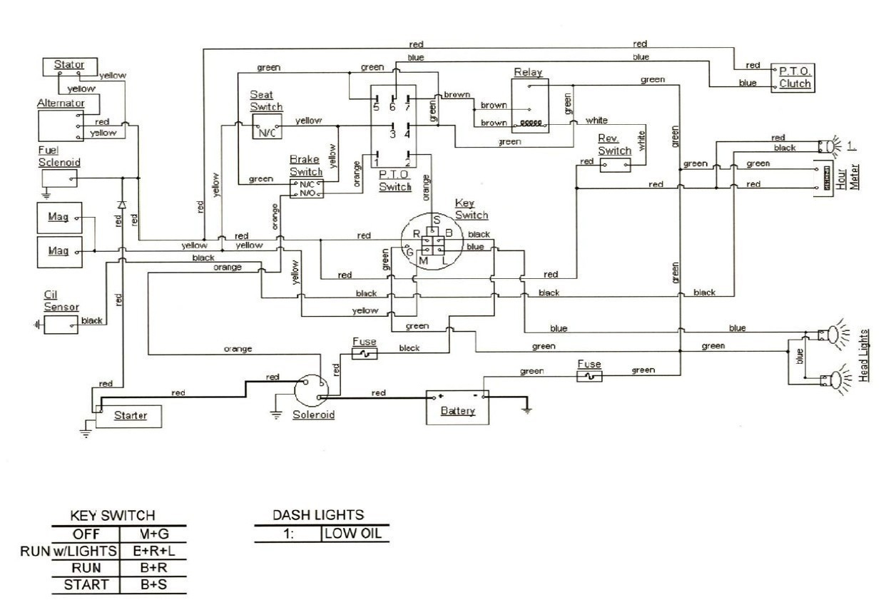Wiring Diagram For Cub Cadet Tank