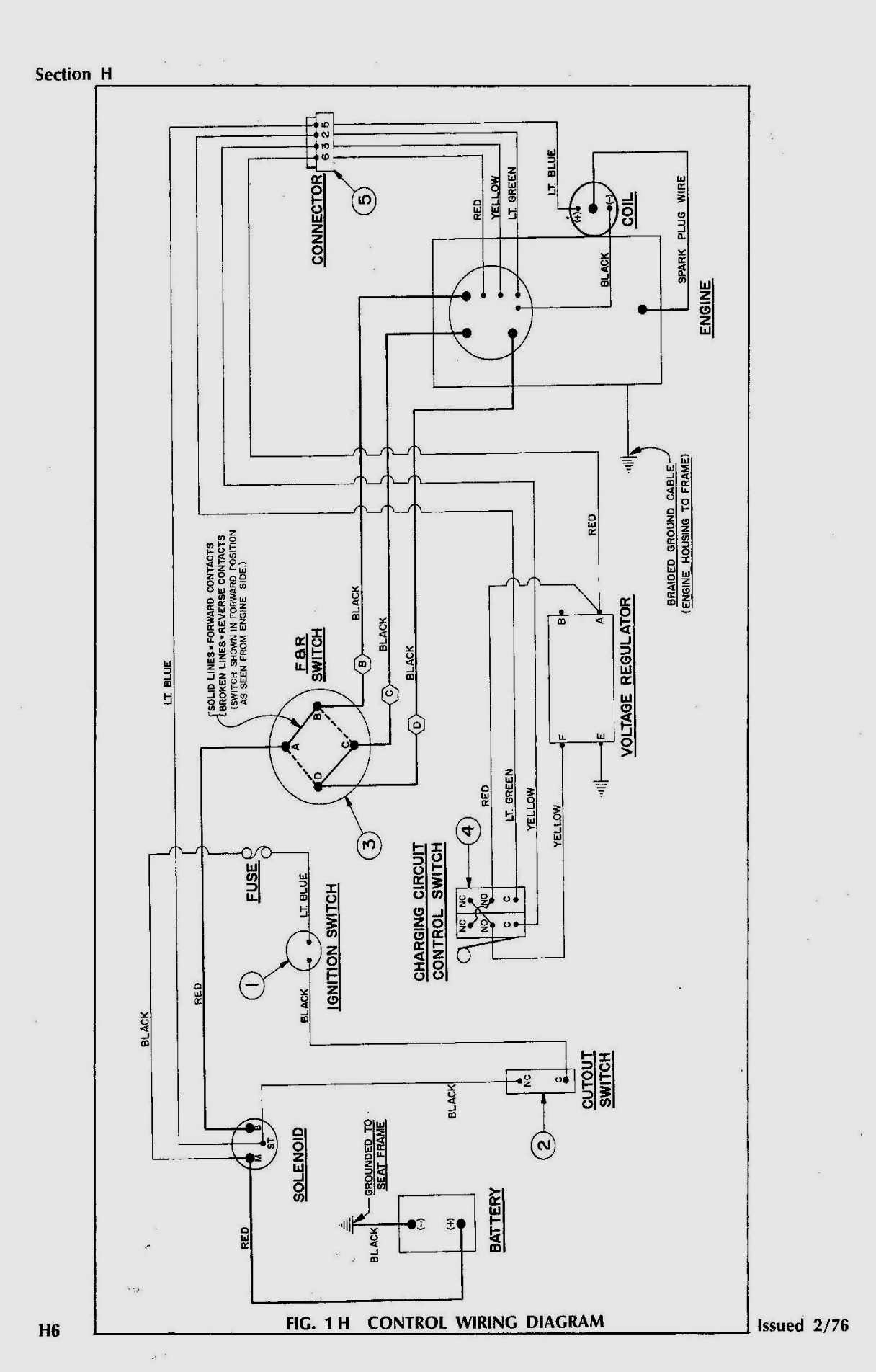 Curtis Controller Wiring Diagram