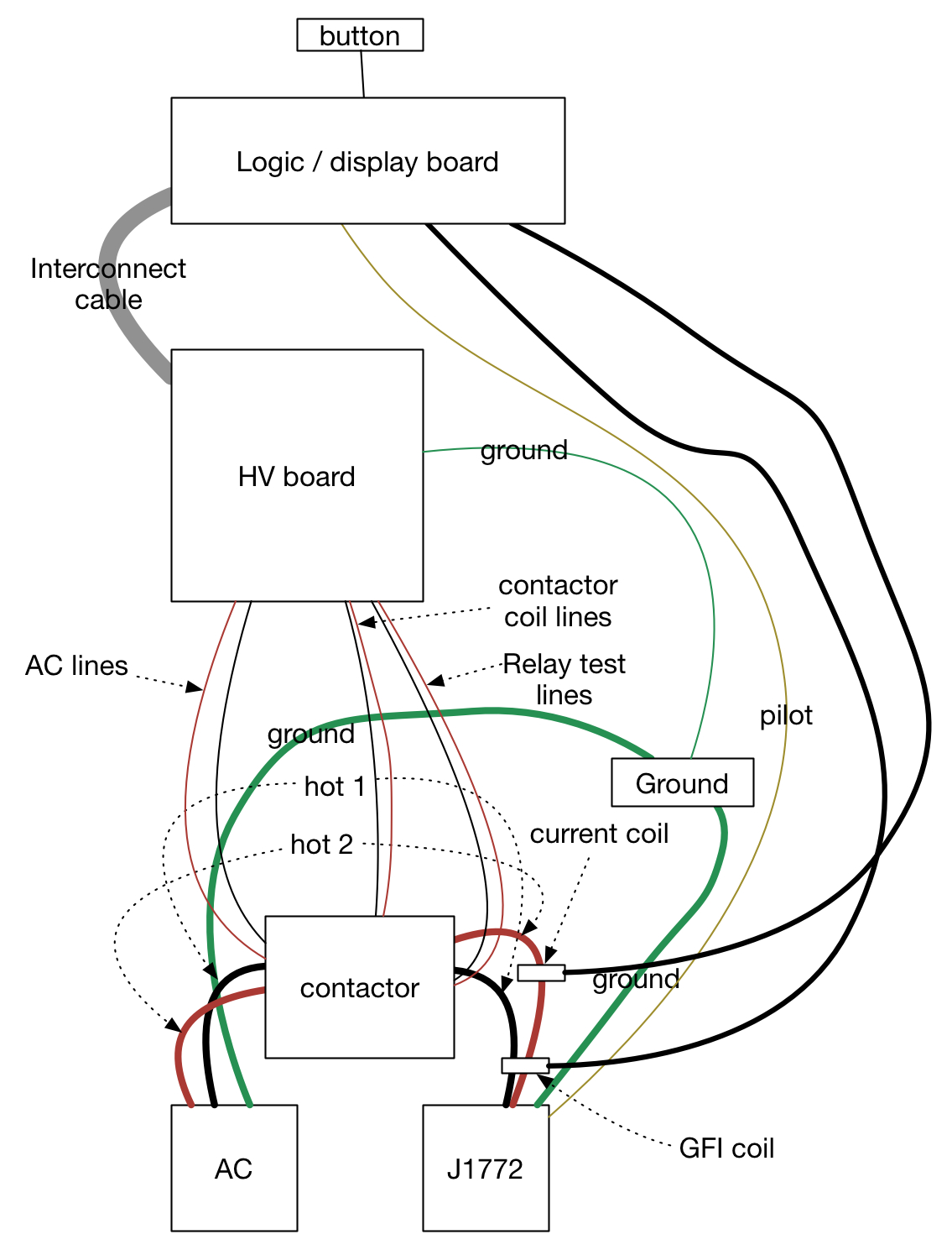 Contactor Coil Wiring Diagram