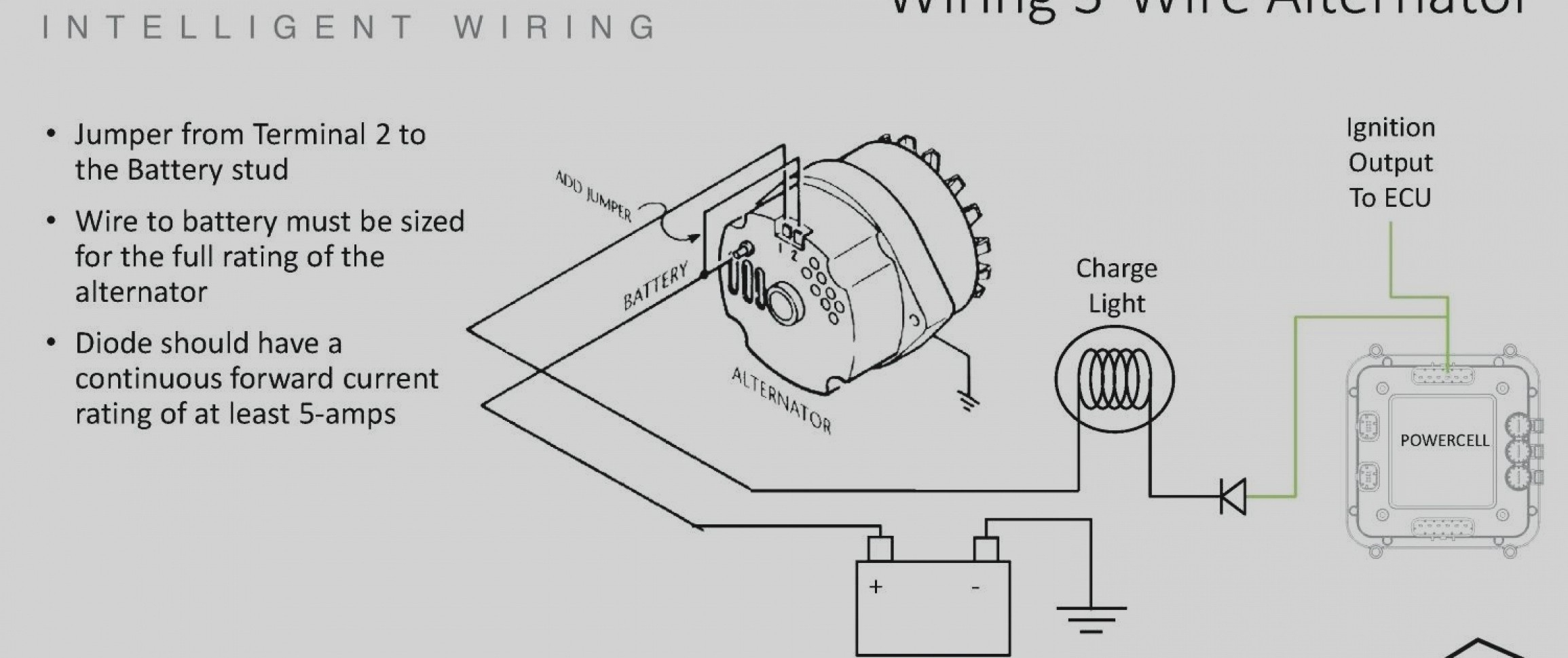 Basic Gm Alternator Wiring Diagram
