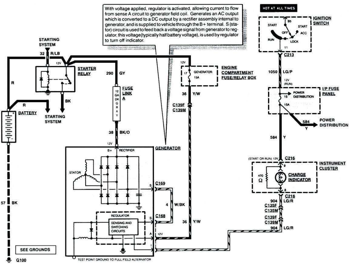 Cub Cadet Pto Switch Wiring Diagram