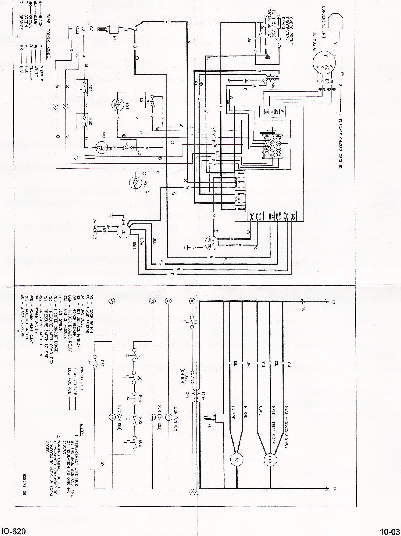 Hvac Training Package Unit Single Point Wiring